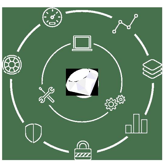 About RailsCarma